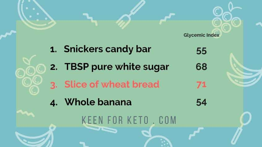 Grain Brain blood sugar quiz answer. #keto #glutenfree #grainbrain #wheatbelly